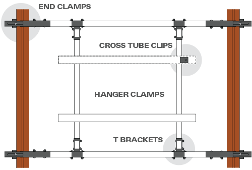 Joist Grip Basic Support Application
